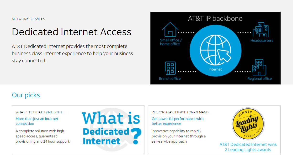 at&t dedicated internet access — managed internet service -